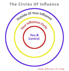 circles-of-influence